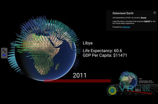 Datavized使用WebVR技术 建立可用于所有设备的3D可视化大数据平台