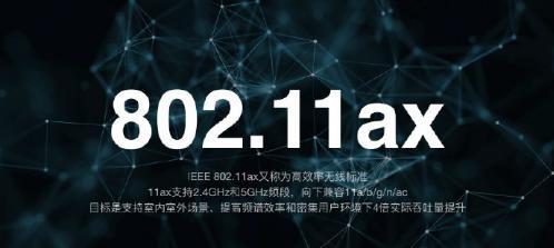Wi-Fi6来啦,将改变物联网 下载速度提升40%