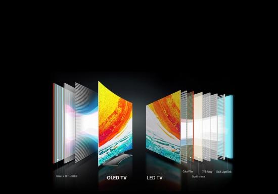 OLED电视到底如何 看看专业人员怎么说