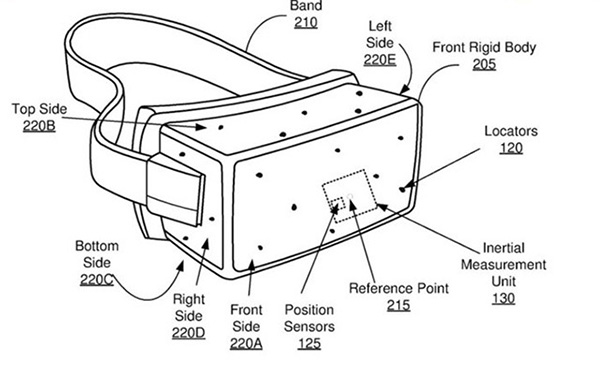 Oculus新专利曝光 欲将当下最热曲面屏带到VR头显中