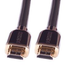 看完这文章你就知道HDMI 1.4和2.0的区别了