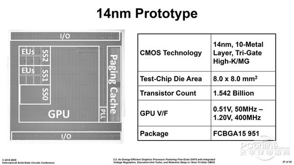 Intel 正式杀回独立显卡领域 基于核显打造