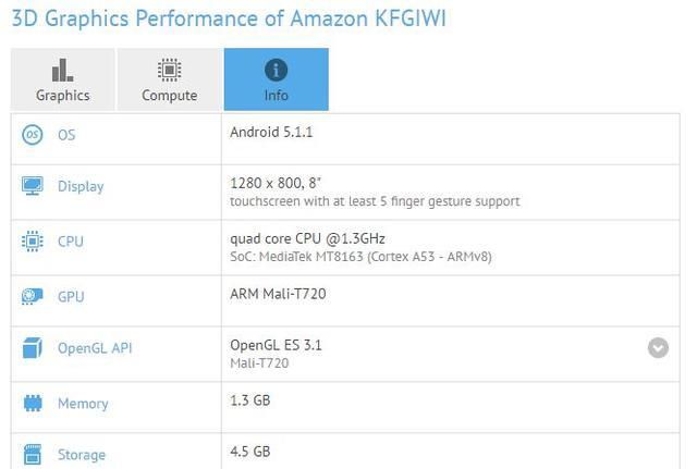 亚马逊新一代平板现身跑分网站 处理器有提升