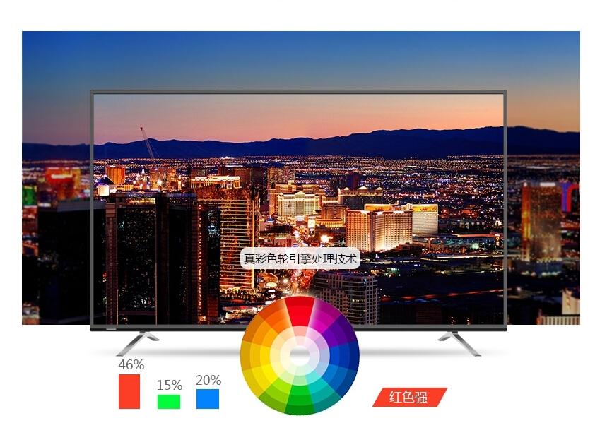 追求大屏从未止步 年前65寸热卖电视集结