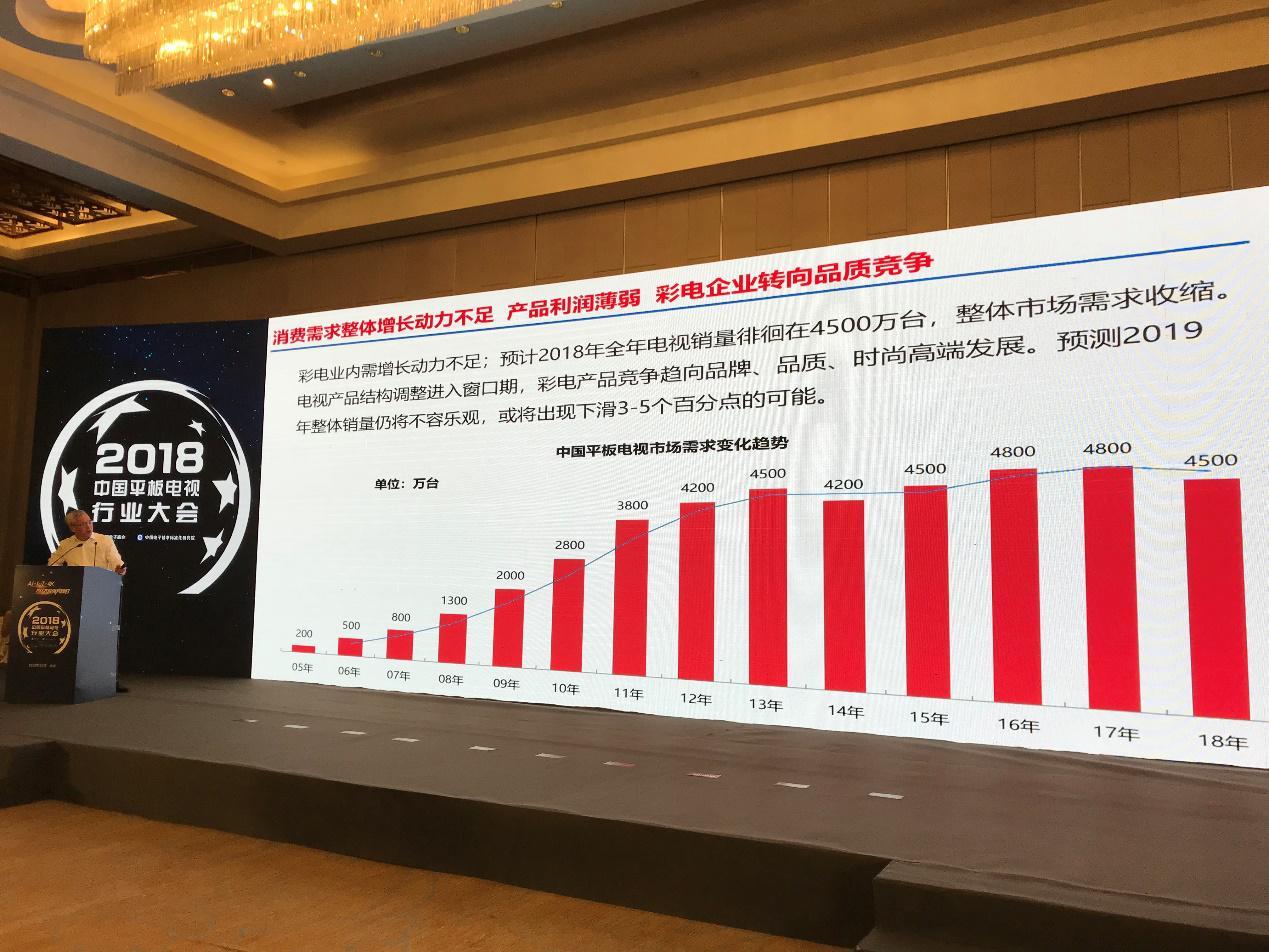 彩电企业转向品质竞争 2019年品质消费圈将放大