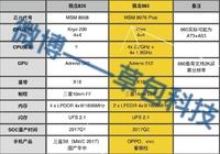 主频高达3.0GHz 三星S8或将首发骁龙835