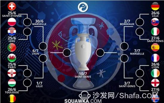 2016欧洲杯16强诞生 五大观赛电视神器推荐给你!