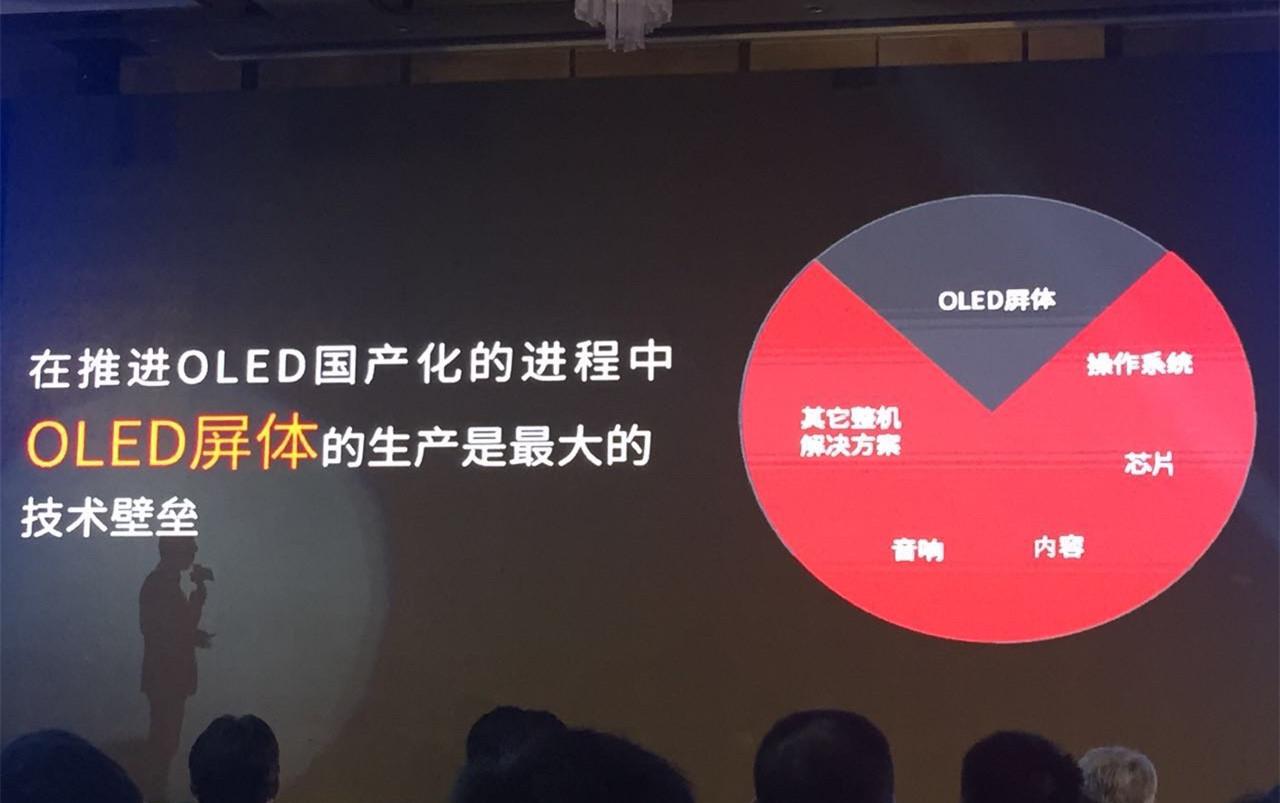 京东方加入 或成为国产OLED电视崛起的拐点