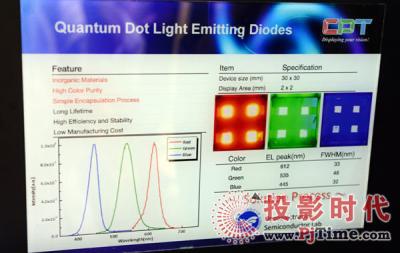 中华映管计划2年内量产QD-LED显示屏