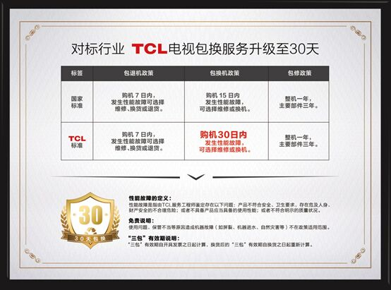 品质保证服务贴心,TCL电视售后服务政策更新升级