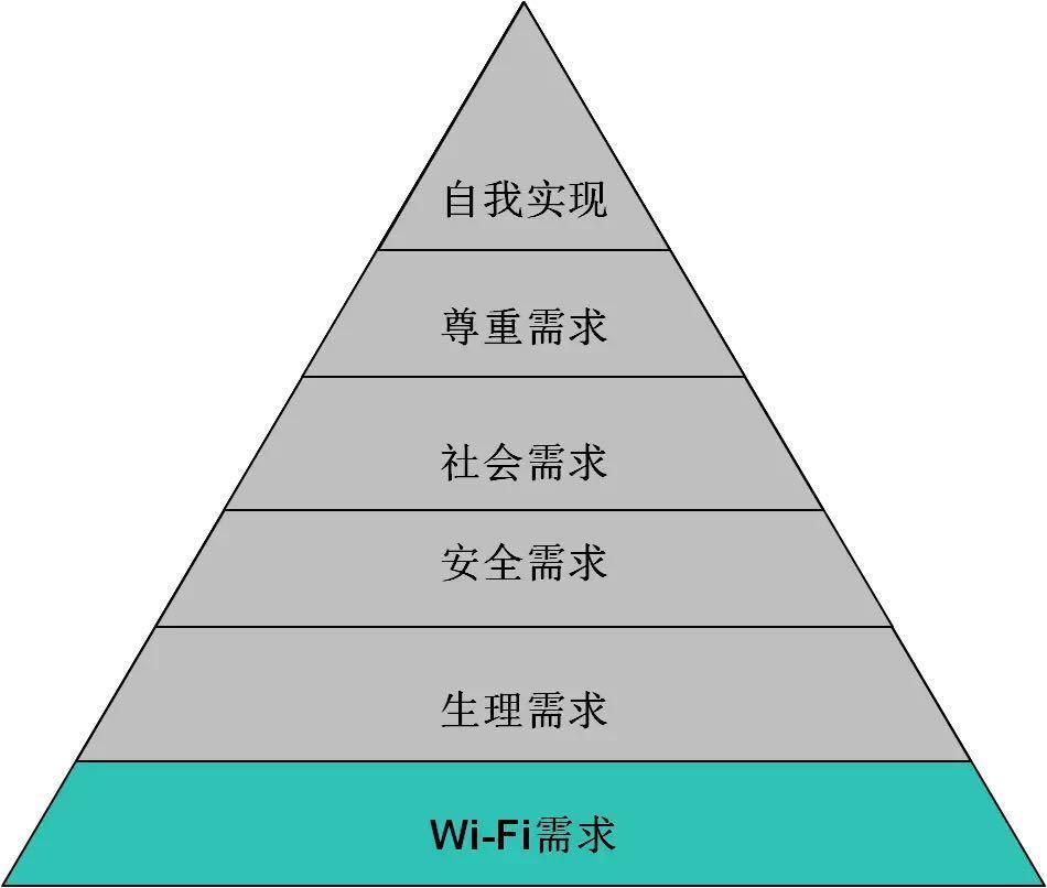 """Wi-Fi总是不好 主谋竟然是""""它""""!"""