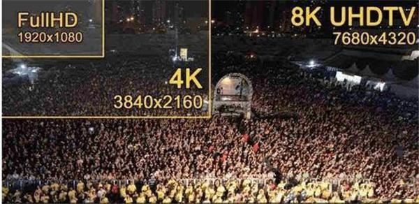 8K时代呼啸而来,分辨率超速发展你还能跟得上吗?