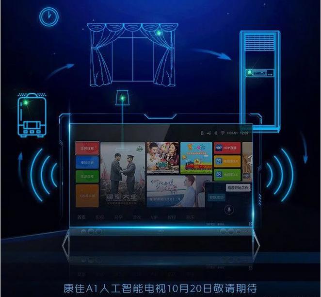 康佳A1新品获央视报道,人工智能为市场注入新力量