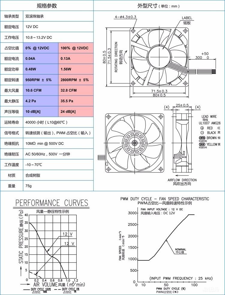 三洋dgf6026bs主板电路图