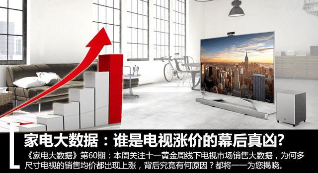 家电大数据:液晶电视涨价究竟为哪般?