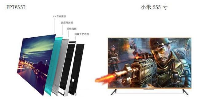 PPTV-55T与小米电视2硬件对比!谁会更胜一筹?