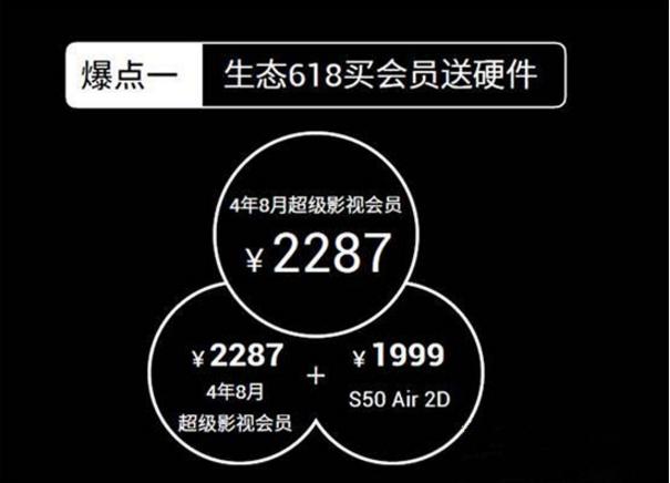 乐视618买会员再送硬件 乐视将在6月玩大的?