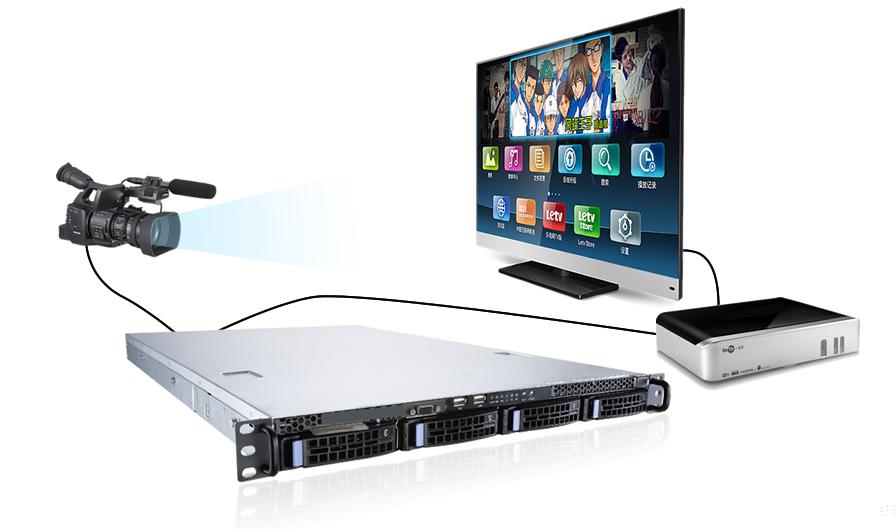 小常识:HDMI中H.265和H.265有何不同