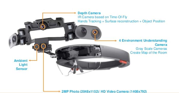 继视场翻倍后 微软新专利可实现HoloLens轻薄化