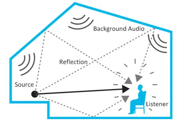 HTC Vive推出空间音频SDK支持Vive Pro