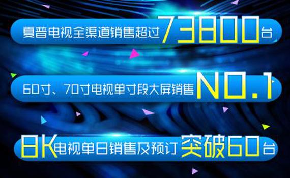 """富士康喜逢三十周年  富连网大卖夏普""""6到飞起"""""""