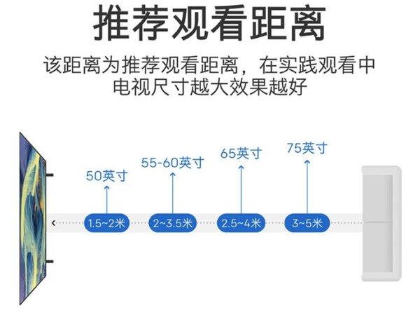 3199元起 5款65英寸4K智能电视推荐