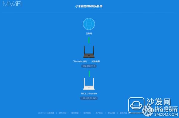 如何通过infuse pro将 apple tv4 和 mi 小米 mini路由器 优雅地合体