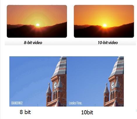 海美迪Q5四代 支持全通道10bit视频处理