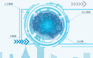 百度清华联合发布中国《人工智能社会认知》报告