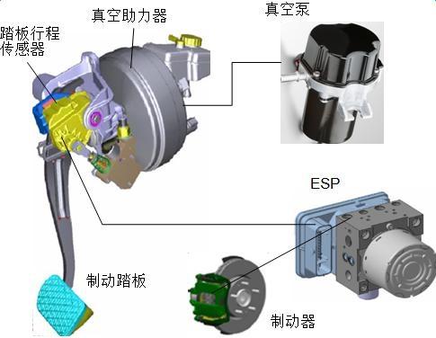 电动汽车制动踏板下的暗流涌动:液压制动系统