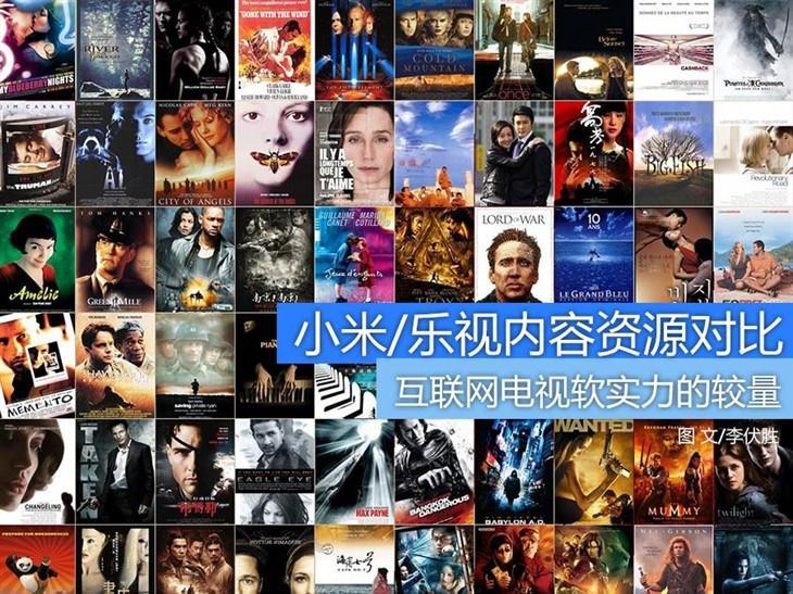 小米vs.乐视 互联网电视内容资源谁更强?