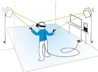 VR鬼打墙:如何将超大虚拟地图塞进小VR空间?