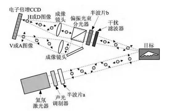 电路 电路图 电子 原理图 568_363
