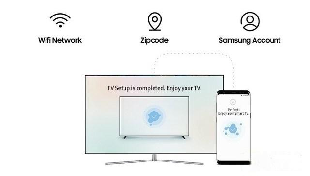 为生活设计 三星2018年推出全新Smart TV
