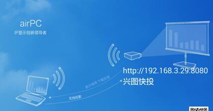 DLNA、WHDI、WIDI、UWB、AirPC那个投影技术更牛逼