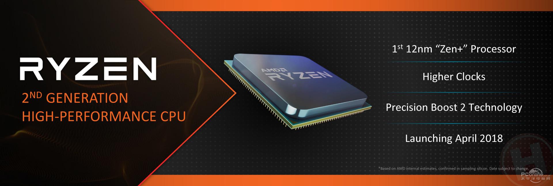 AMD二代锐龙处理器性能提升10%,缩小与Intel的差距