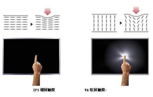 电视常识科普系列:硬屏电视和软屏电视的区别