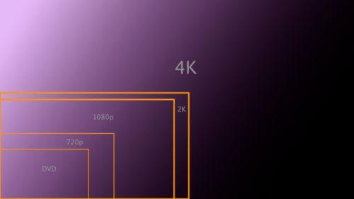 有没有必要购买4K电视?浅谈超高清电视现状