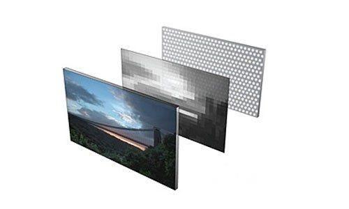 电视并非越薄越好 LED背光技术解析