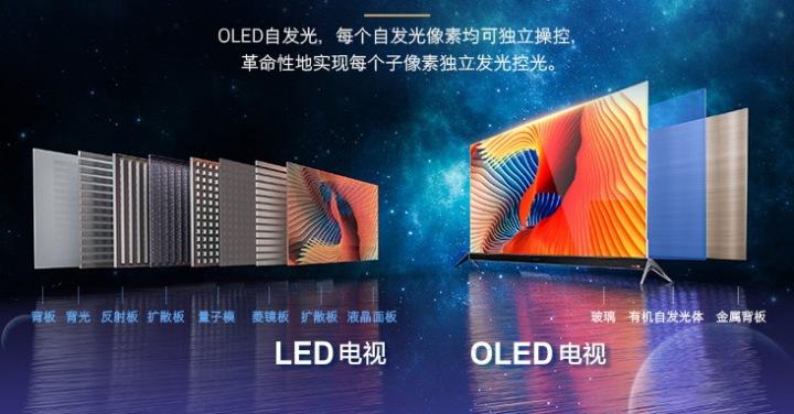 手握一万块钱 到底买量子点还是OLED电视好?