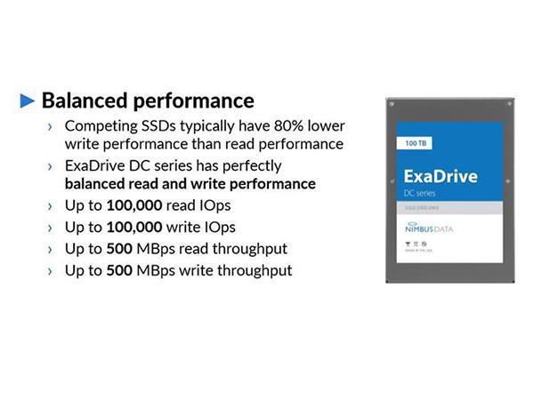 听说你的固态硬盘是120G? Ta是你的800多倍!
