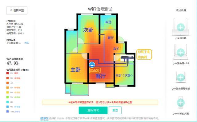 光纤入户连接有线路由,有线路由再连接无线路由,如何实现?