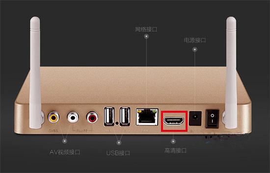 开博尔H19电视盒子怎么连接电视及切换电视信号源?