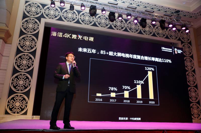海信抢占超大屏市场 推88英寸激光电视对撼液晶