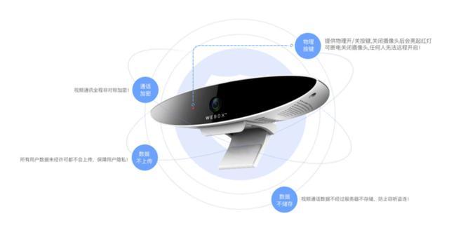 能视频通话的电视盒子 泰捷WEBOX MIX即将发布